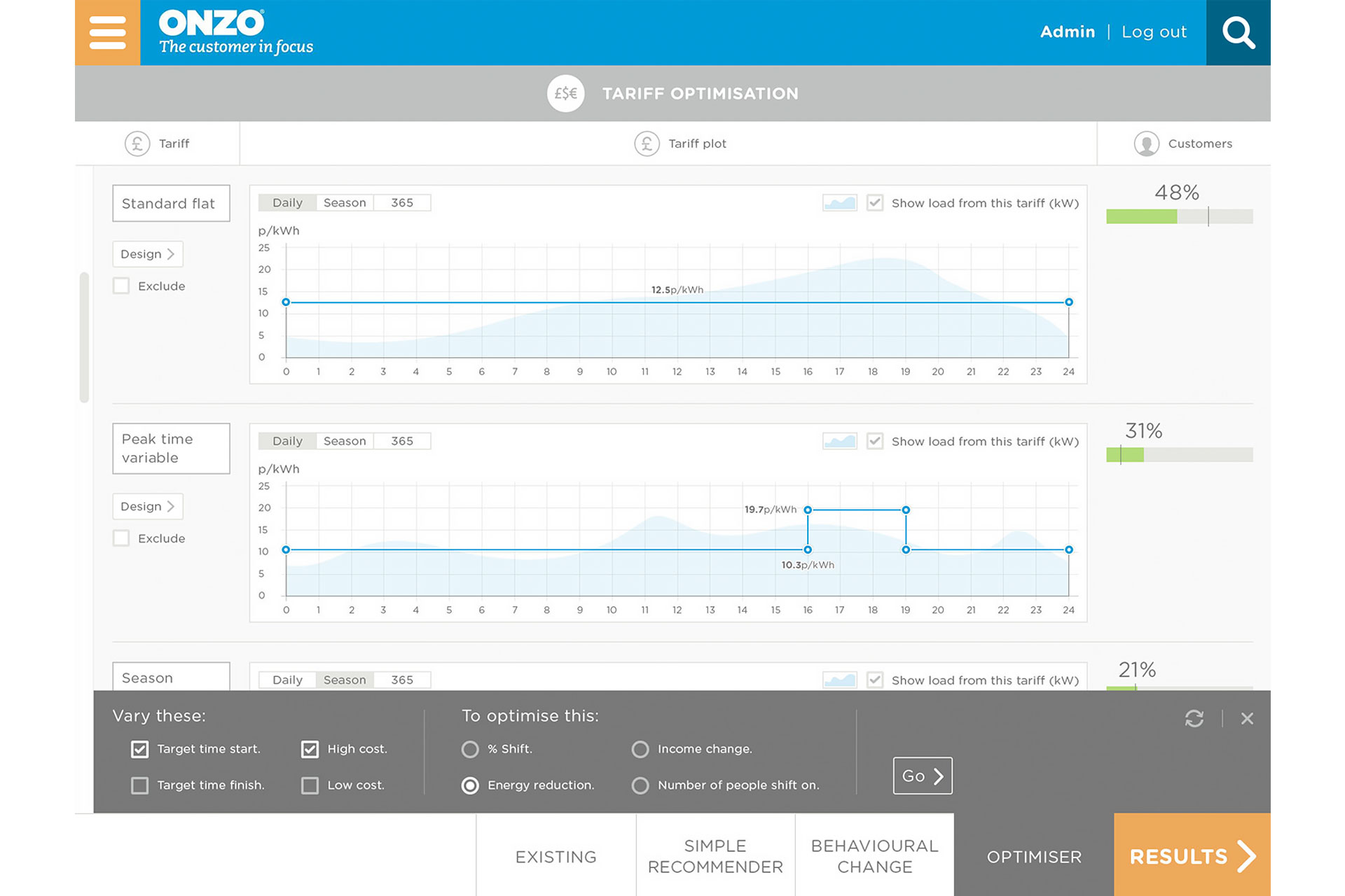 insights portal – tariff-optimisation 1c