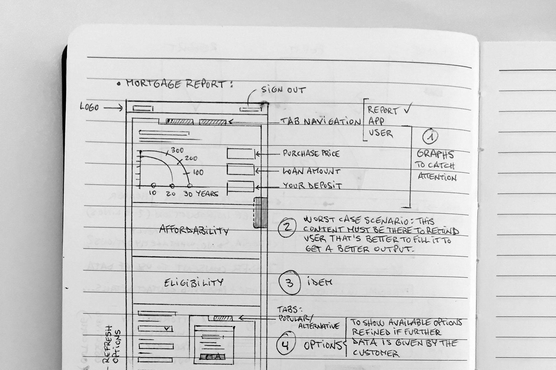 design - handwriting sketches 3
