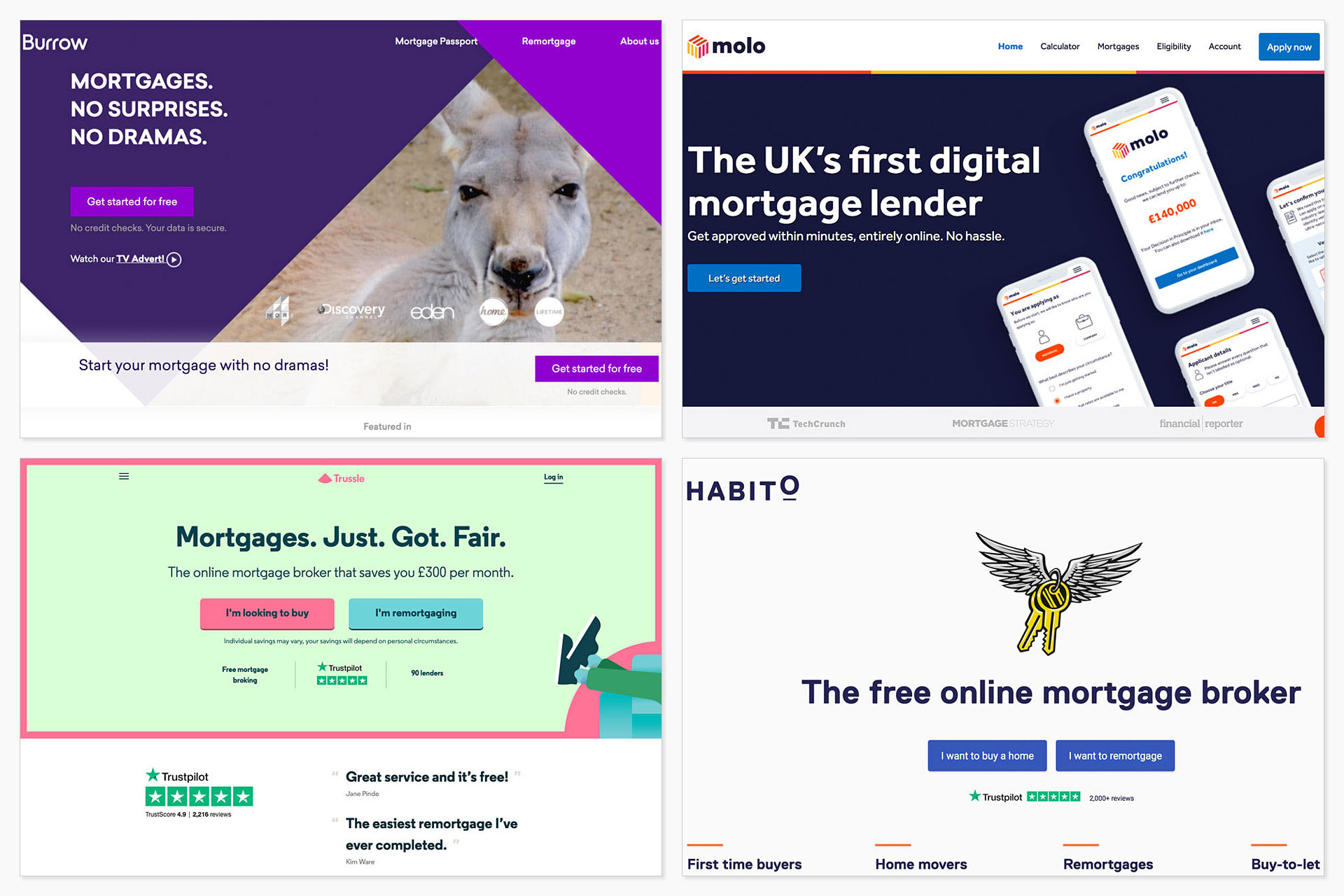 research - gap analysis - homepages