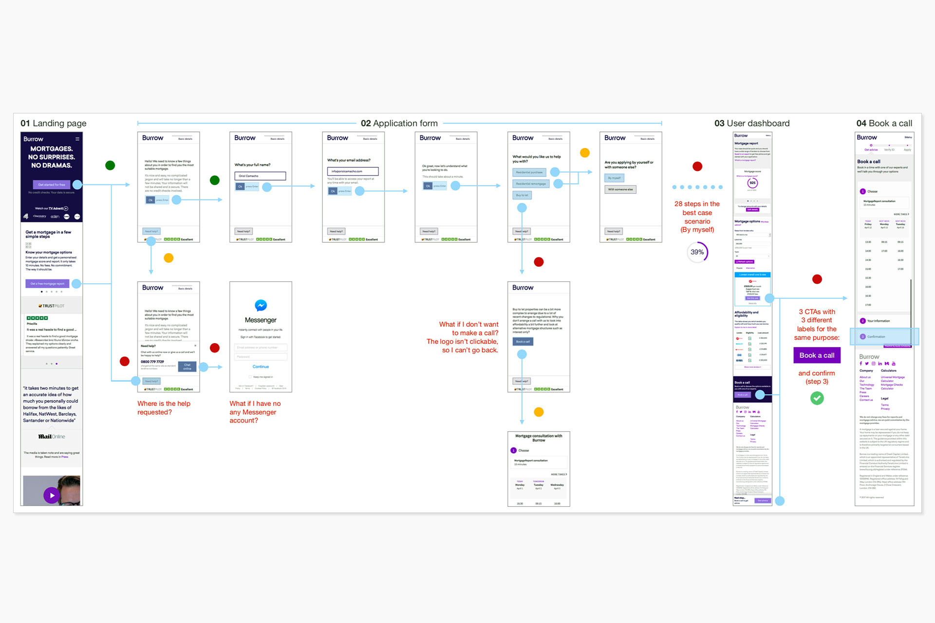 strategy - usability testing